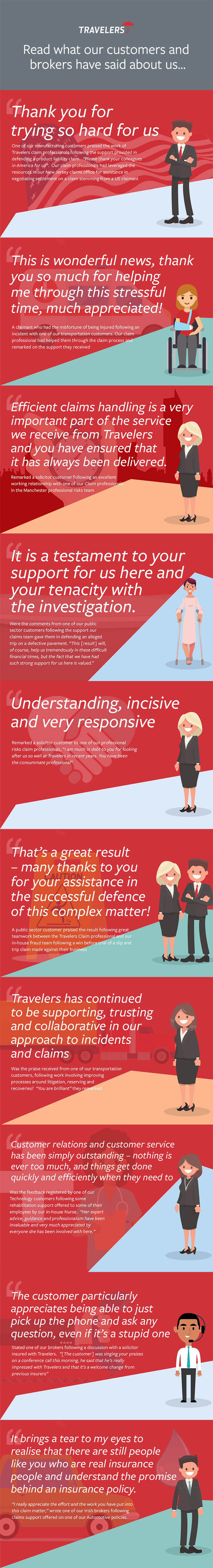 Claims feedback infographic