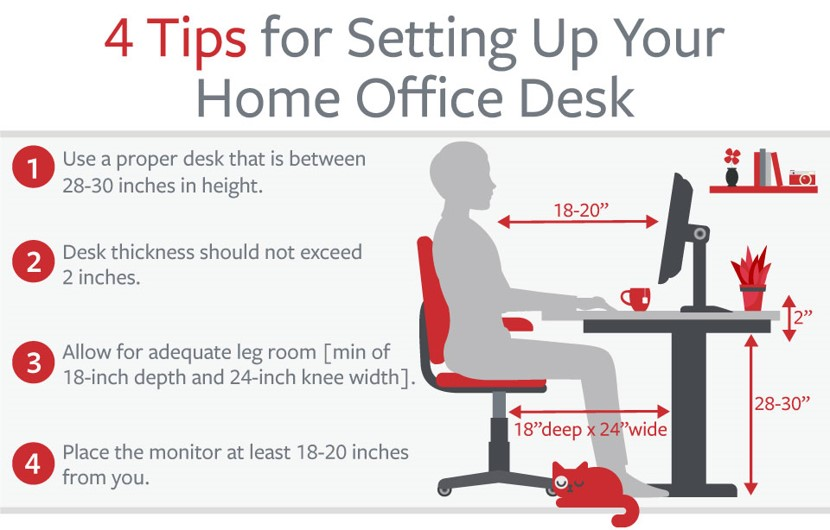4 tips for your home office diagram